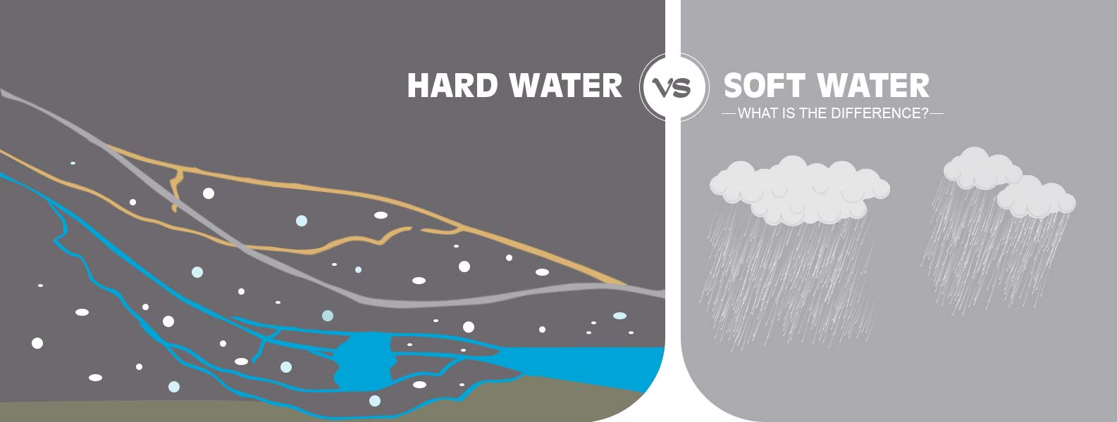 Hard Water vs Soft Water? What is the Difference?