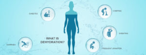 What is Dehydration? What are the ways to Prevent Dehydration?